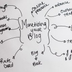 Monetising your blog